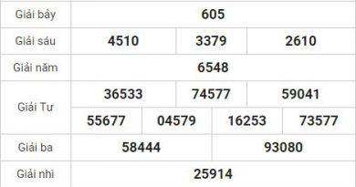 Cùng chúng tôi phân tích kết quả xổ số Tây Ninh ngày 18-1-2018 chuẩn