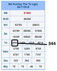 Dự đoán miền bắc- xsmb thứ 5 ngày 29/11 chuẩn xác