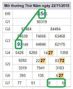 Thống kê xsmb cầu lô đẹp ra theo ngày 23/11 chính xác