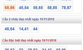 Kết quả xổ số miền bắc ngày 19/11 siêu chính xác