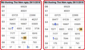 Dự đoán xổ số miền bắc ngày 01/12 siêu chuẩn