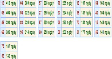 Nhận định tổng hợp dự đoán lô 2 nháy ngày 20/03