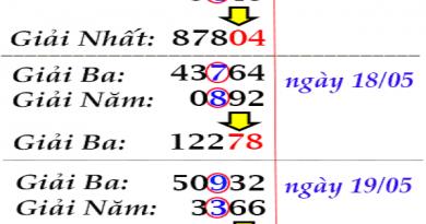 Kết quả xổ số miền bắc ngày 25/07 chuẩn xác 100% từ các cao thủ