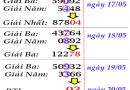 Chuyên gia miền bắc tổng hợp con số may mắn ngày 16/07