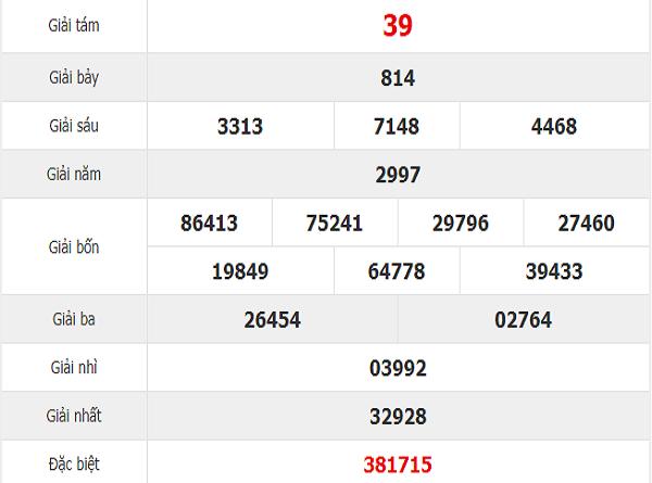 Dự đoán kết quả xổ số tỉnh Gia Lai ngày 19/07 chuẩn xác