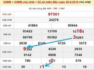 Phân tích KQXSMB ngày 26/08 từ các chuyên gia