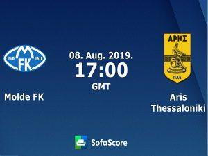 Phân tích kèo Mariupol vs AZ Alkmaar, 0h00 ngày 9/08