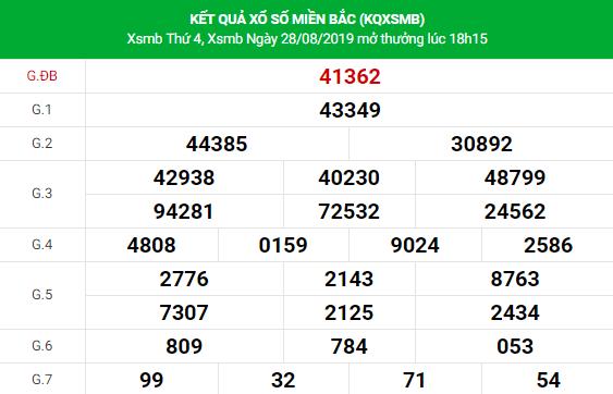 Soi cầu dự đoán XSMB Vip ngày 29/08/2019