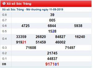 Dự đoán kết quả Sóc Trăng ngày 18/09 chuẩn xác 99,9%