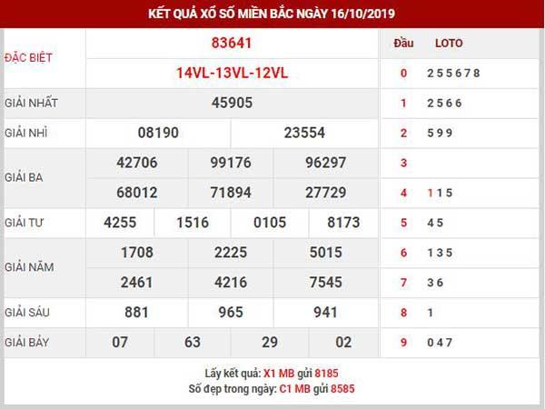 Dự đoán XSMB ngày 17/10/2019