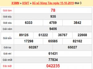 Nhận định KQXSVT ngày 22/10 tỷ lệ trúng rất cao