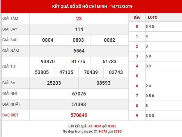 Phân tích kết quả SXHCM thứ 2 ngày 16-12-2019