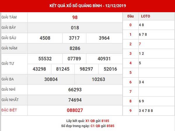 Thống kê sổ xố Quảng Bình thứ 5 ngày 19-12-2019