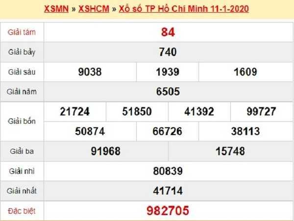 Tổng hợp dự đoán hcm ngày 13/01 chính xác 100%