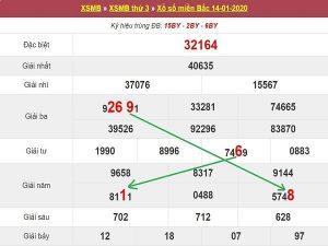 sc-bt-mien-bac-15-1-2020-min