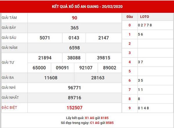 Thống kê SX An Giang thứ 5 ngày 27-02-2020