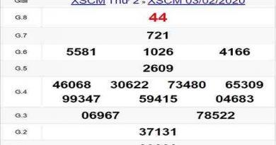Nhận định KQXSCM ngày 17/02 tỷ lệ trúng lớn