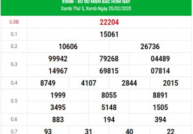 Soi cầu VIP kết quả XSMB hôm nay ngày 21/02/2020
