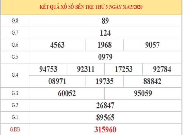 Dự đoán KQXSBTR ngày 31/3/2020 – Dự đoán thống kê Bến Tre thứ 3