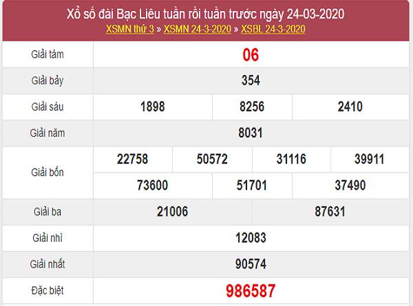 Thống kê XSBL 31/3/2020, thống kê xổ số Bạc Liêu hôm nay