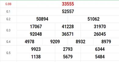 Tham khảo dự đoán kết quả XSMB hôm nay ngày 28/3/2020