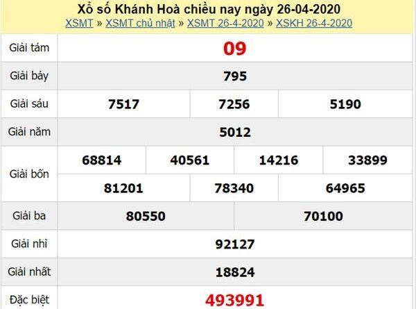 Phân tích XSKH 29/4/2020 - KQXS Khánh Hòa thứ 4