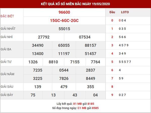 Thống kê số đẹp XSMB thu 4 ngày 20-5-2020