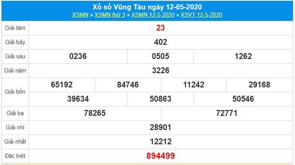 Dự đoán XSVT 19/5/2020 - KQXS Vũng Tàu thứ ba