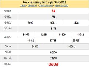 Nhận định KQXSHG- xổ số hậu giang thứ 7 ngày 23/05/2020