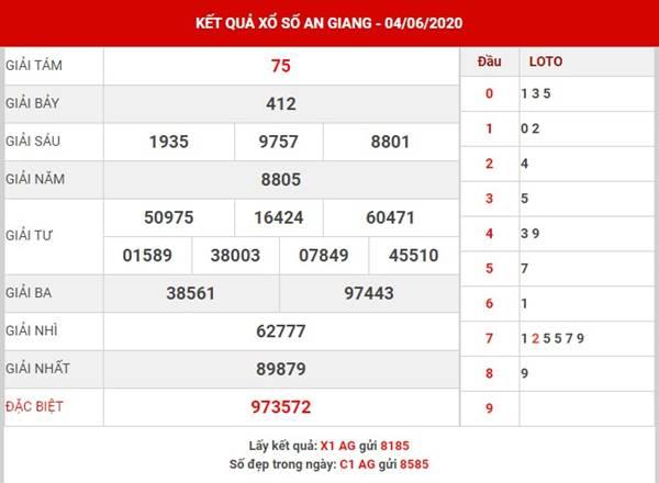 Soi cầu số đẹp XS An Giang thứ 5 ngày 11-6-2020