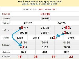 Tổng hợp thống kê KQXSMB- xổ số miền bắc thứ 7 ngày 27/06