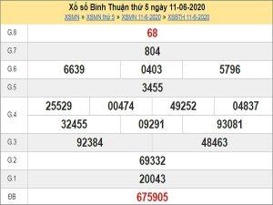 Nhận định XSBTH 18/6/2020