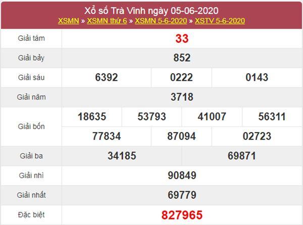 Soi cầu XSTV 12/6/2020 chốt KQXS Trà Vinh cực chuẩn