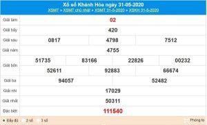 Thống kê XSKH 3/6/2020 chốt KQXS Khánh Hòa thứ 4