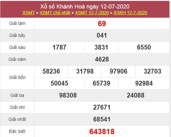 Dự đoán XSKH 15/7/2020 chốt KQXS Khánh Hòa thứ 4