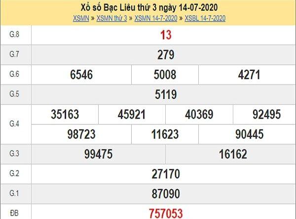 Dự đoán XSBL 21/7/2020