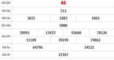 Phân tích KQXSBD- xổ số bình dương thứ 6 ngày 31/07 hôm nay