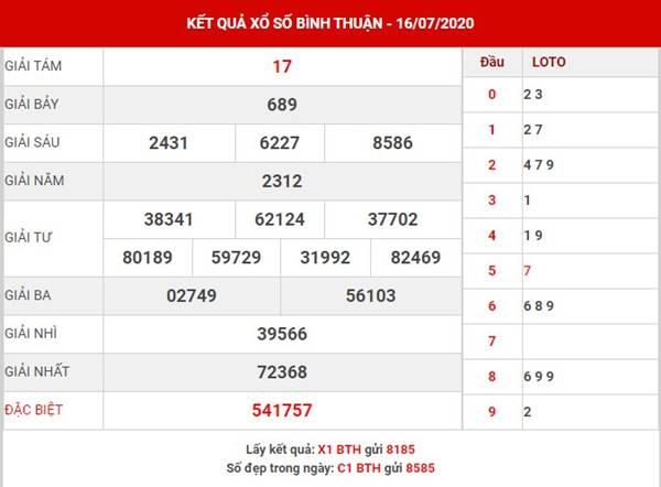 Thống kê XS Bình Thuận thứ 5 ngày 23-7-2020