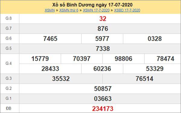 Thống kê XSBD 24/7/2020 chốt KQXS Bình Dương thứ 6