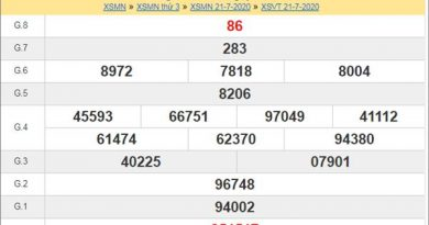 Thống kê XSVT 28/7/2020 chốt KQXS Vũng Tàu thứ 3