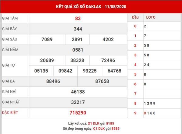 Phân tích SX Daklak thứ 3 ngày 18-8-2020