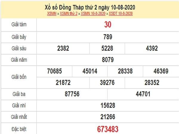 Dự đoán xổ số Đồng Tháp 17-08-2020