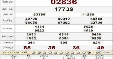 Bảng KQXSMB- Dự đoán xổ số miền bắc ngày 04/08 chuẩn xác