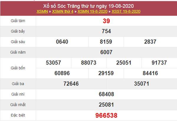 Thống kê XSST 26/8/2020 chốt KQXS Sóc Trăng thứ 4