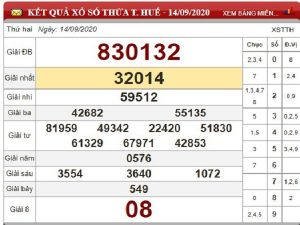 Nhận định KQXSTTH ngày 21/09 - xổ số thừa thiên huế thứ 2