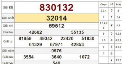 Nhận định KQXSTTH ngày 21/09 – xổ số thừa thiên huế thứ 2