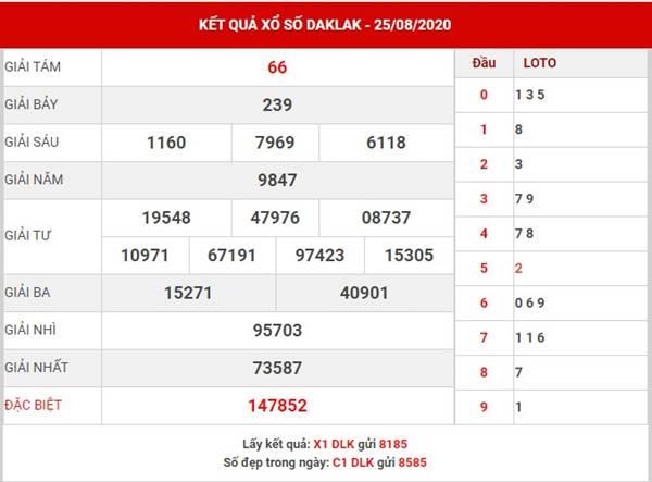 Phân tích xổ số Daklak thứ 3 ngày 1-9-2020