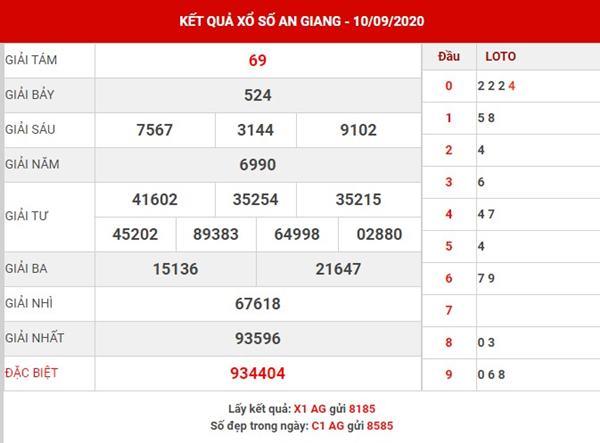 Phân tích kết quả XS An Giang thứ 5 ngày 17-9-2020