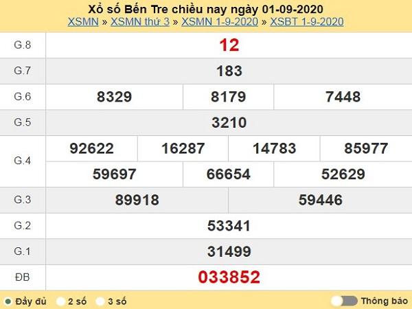 Soi cầu KQXSBT- xổ số bến tre thứ 3 ngày 08/09/2020 chuẩn xác