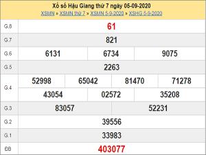 Nhận định KQXSHG- xổ số hậu giang ngày 12/09/2020 hôm nay